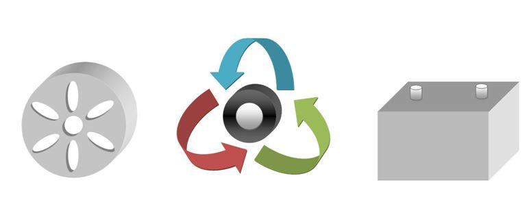資材リサイクル